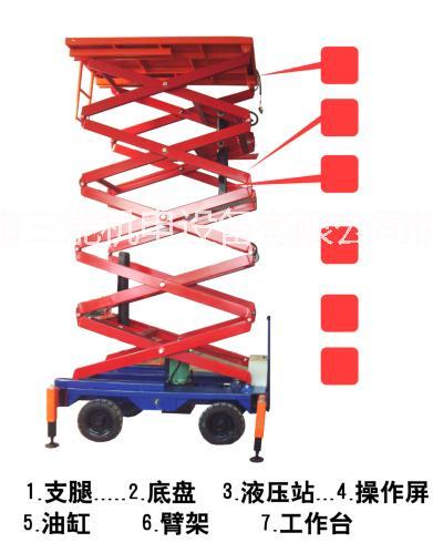供应深圳升降机/升降平台/液压升降机
