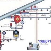 供应自动喷水灭火系统批发