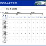 河南篮球比赛计时记分PC软件供应商图片