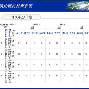 云南篮球比赛计时记分PC软件供应商图片