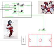 冰球比赛电子计时仪图片
