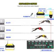 湖南卡丁车比赛电子计时仪系统供应图片