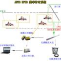 赛车卡丁车比赛电子计时仪系统图片