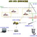 辽宁赛车比赛计时记分系统厂家直销图片