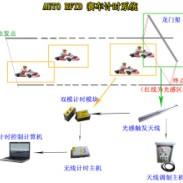 云南卡丁车比赛电子计时仪供应商图片