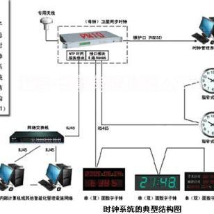 重庆体育馆GPS标准时钟系统供应商图片