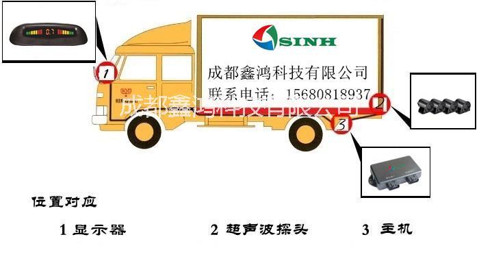 * led三色蜂鸣报警显示器,便捷安全更可靠;倒车时雷达自动开启.