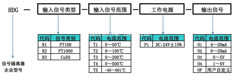 温度隔离器|电量变送器接线图