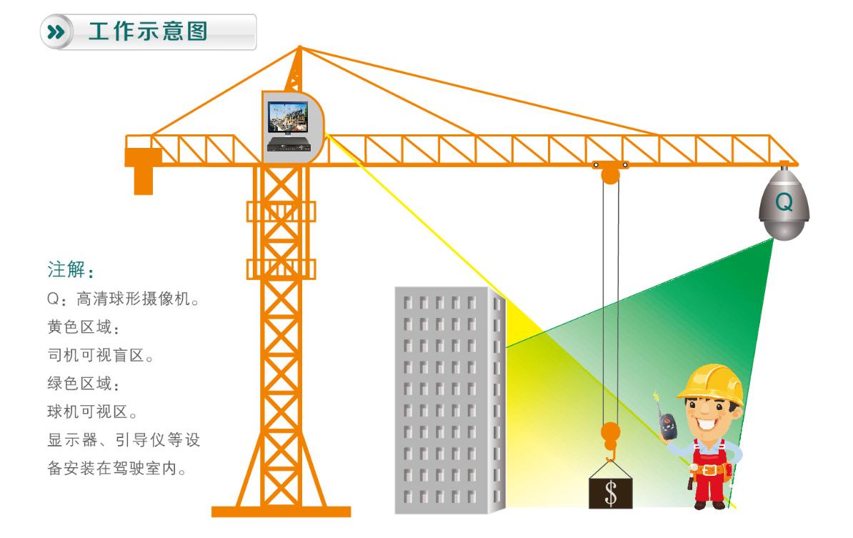 供应塔吊自动视频引导系统_供应塔吊自动视频