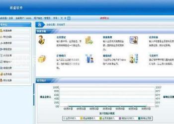 河南连锁店会员管理软件 会员系统图片