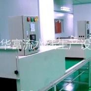 肇庆隧道炉烘干线图片
