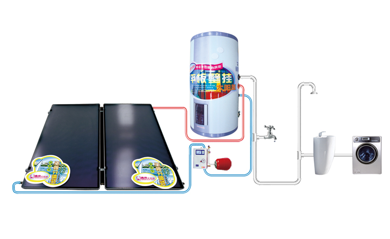 平板太阳能热水器价格