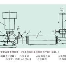 污水处理等多用途安徽ARS100三叶罗茨风机图片