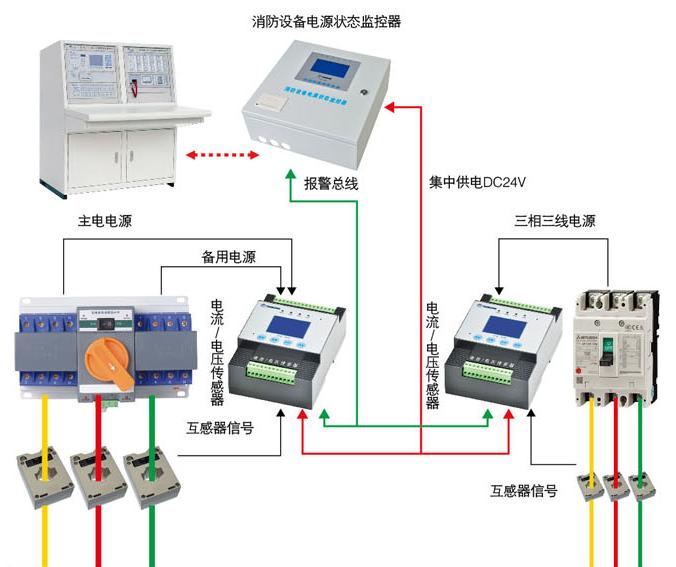 武汉消防设备电源监控系统批发