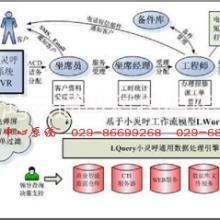 供应西安短信群发系统,智能办公系统,电脑拨号,电脑智能电销系统图片
