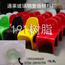 供应191树脂191不饱和聚酯树脂玻璃钢图片