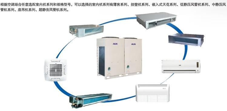 户式中央空调销售安装 奥克斯空调