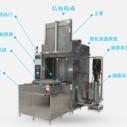 供应浙江超声波清洗机厂家,精密铸件超声波清洗机,浸泡式压铸件超声波清洗机