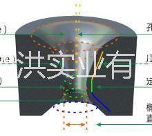 拉丝模孔型测量仪,拉丝模具孔型测量仪,拉丝模具3D测量仪,孔型测量仪