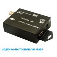 SDI转HDMI/DVI转换器图片