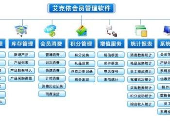 A广州艾克依餐厅会员管理系统图片