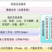 西安医院管理his系统供应商医院药房管理软件电子病例系统批发