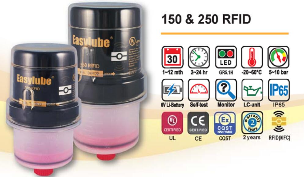 供应台湾循环使用自动加脂器 easylube250自动加脂器 单点防爆防水加脂器 自动报警加脂器 台湾品质加油装置