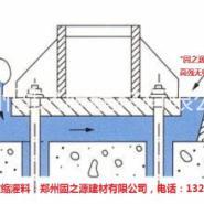 河南CGM高强无收缩灌浆料图片