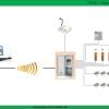 工业娱乐广播系统图片