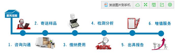 金属成分分析图片/金属成分分析样板图 (3)