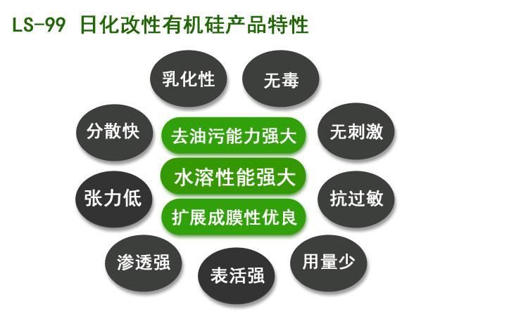 供应用于洗涤剂 洗衣片 洗衣液的日化专用改性有机硅洗涤剂除油剂
