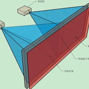 郑州投影机拼接融合图片
