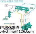 氯气液化机组图片