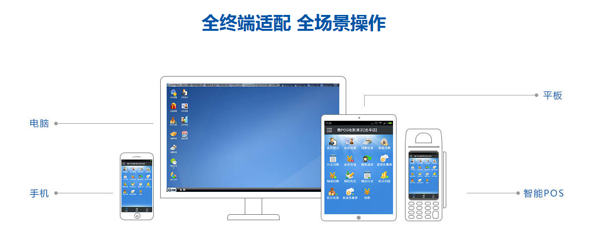 酒店会员管理软件图片/酒店会员管理软件样板图 (2)