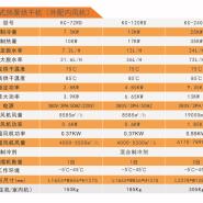 【节能跟显著】湖南百合烘干机价格图片