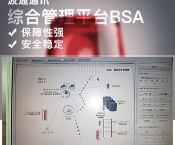 内部通讯系统,北京内部通讯系统,内部通讯系统厂家直销图片