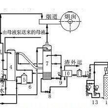 宁夏焦化厂除尘设备