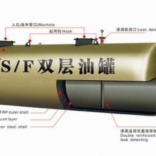 sf双层罐价格  sf双层卧式埋地油罐  sf双层油罐标准图片