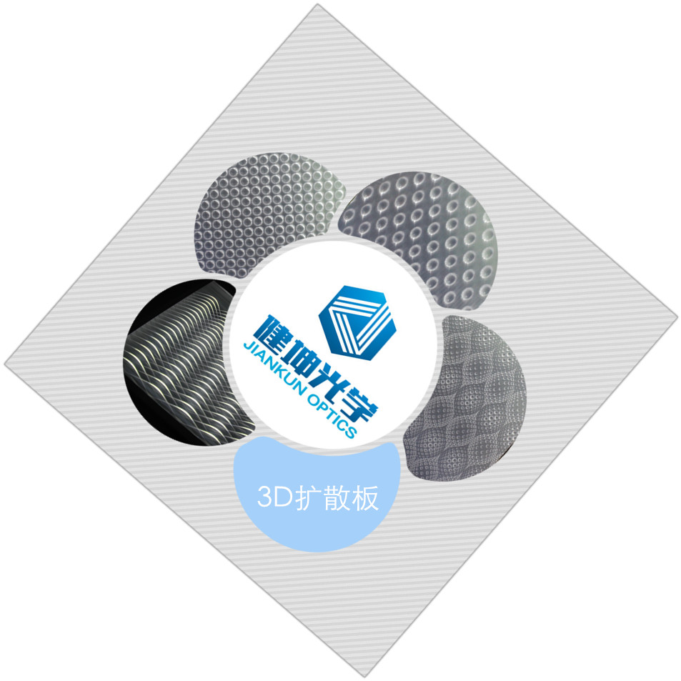 供应用于立体画灯箱|3D面板灯|立体动感灯罩的光栅板幻影扩散板