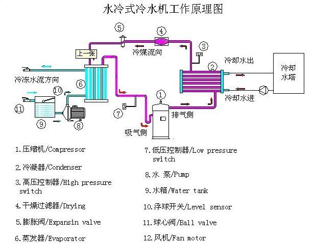 电路 电路图 电子 原理图 615_477