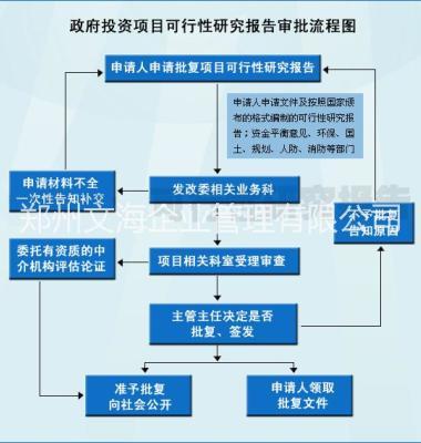 可行性报告图片/可行性报告样板图 (3)