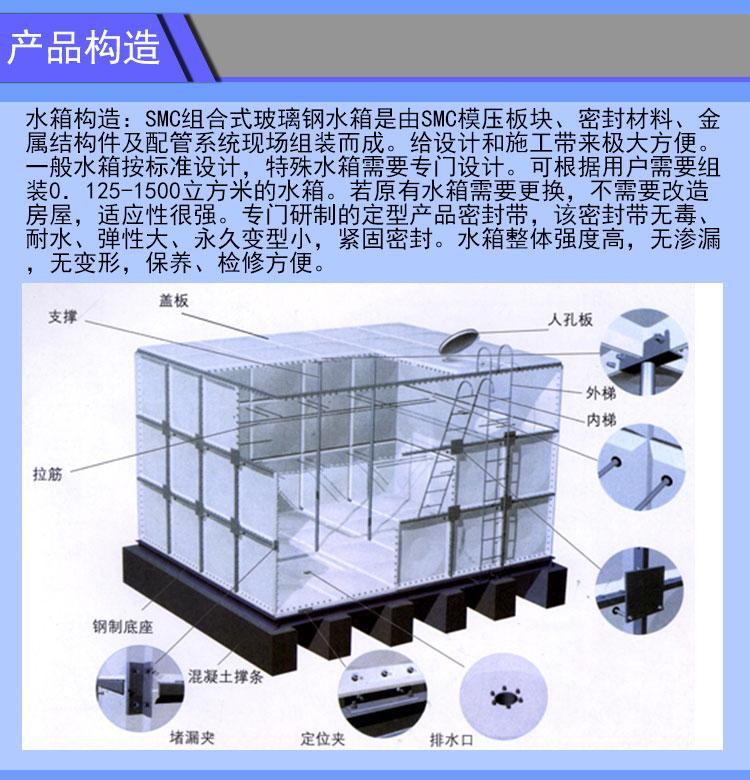 河北玻璃钢水箱厂家 玻璃钢消防水箱 玻璃钢模压水箱 玻璃钢组合水箱,河北哪里有组合玻璃钢水箱厂家