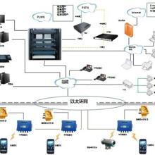供应用于矿山的矿用无线通信系统,WCDMA