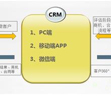 什么是crm客户管理丨什么是crm管理系统-赞同科技ME-CRM批发