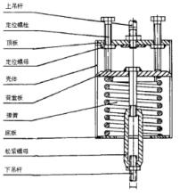 供应用于电力管道的F14六角头螺栓 批发槽钢用方斜垫圈 管夹滑动支座(含聚四氟乙稀板) 生产恒力弹簧支吊架厂家图片