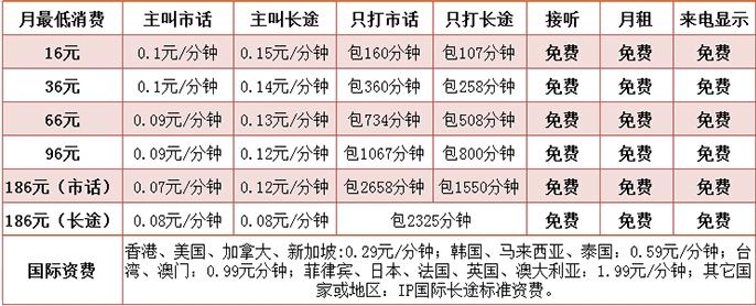 广州联通无线固话安装 广州联通无线固话办理