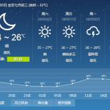 广州App开发-安卓App开发公司