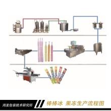 棒棒冰  果冻生产流程图 棒棒冰生产流程图 果冻生产流程图 专业生产棒棒冰厂家 果冻生产厂家
