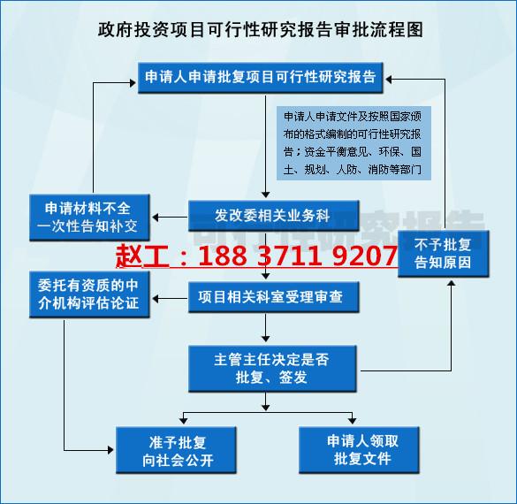 资金申请报告图片/资金申请报告样板图 (3)