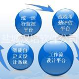 盐城汉培OA软件